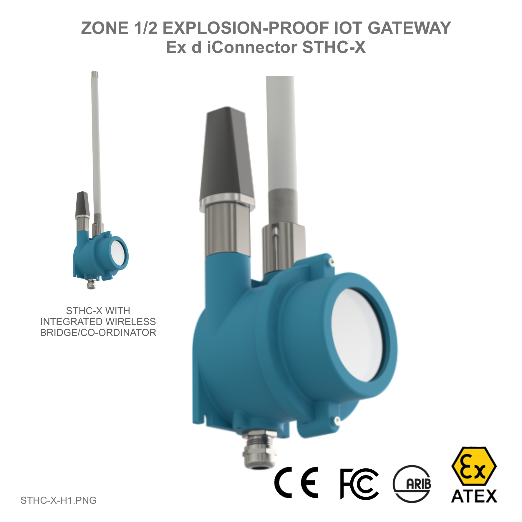 Ex d approved Smart IoT Gateway - Ex d iConnector