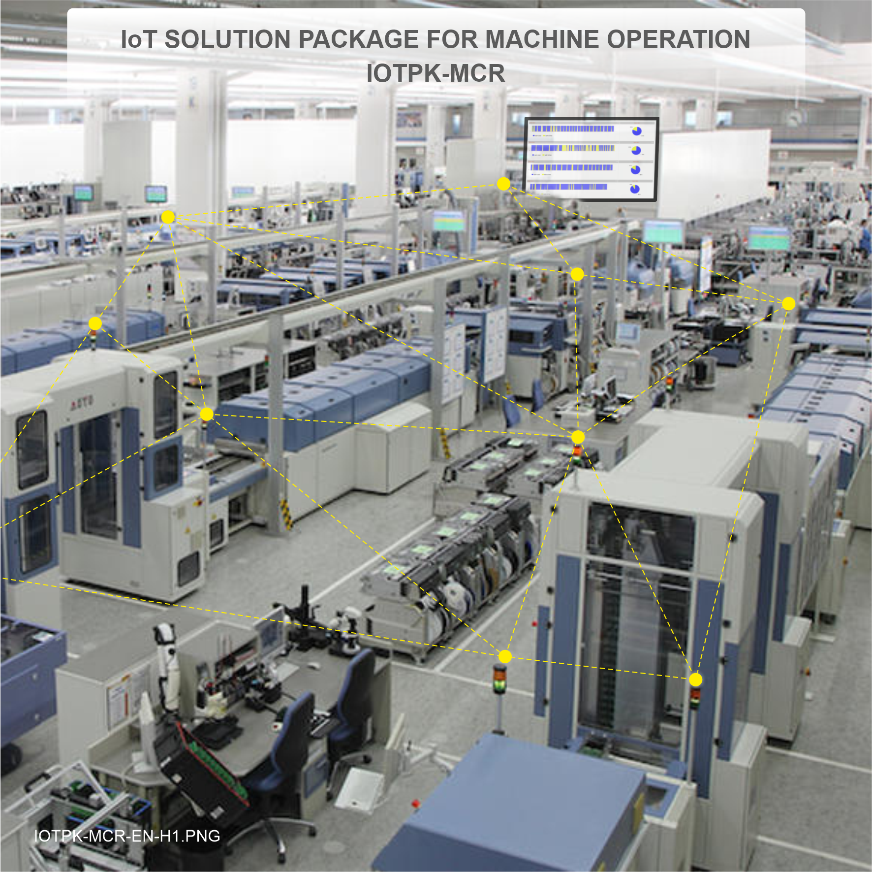IoT SOLUTION PACKAGE FOR MACHINE OPERATION