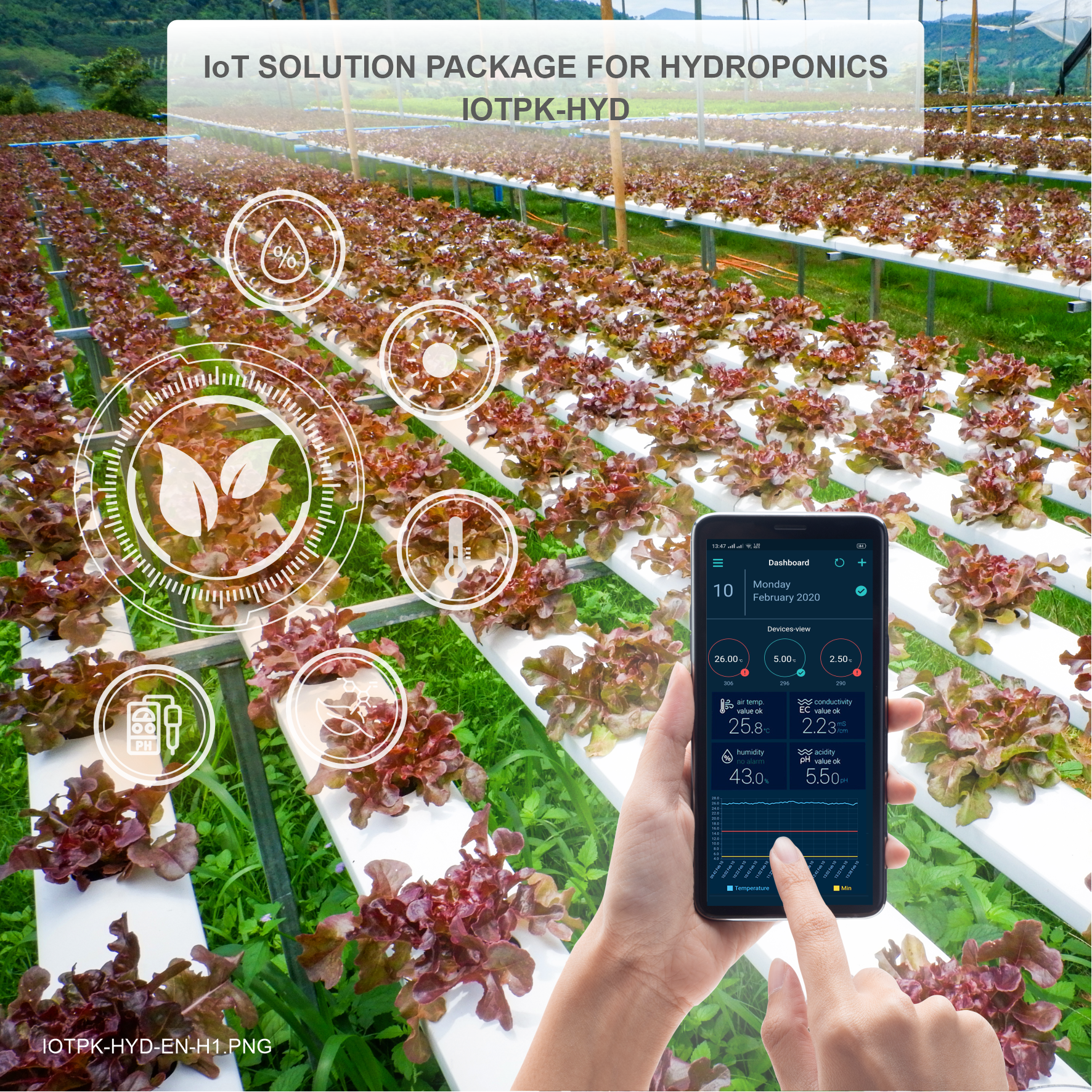 IoT SOLUTION PACKAGE FOR HYDROPONICS SYSTEM