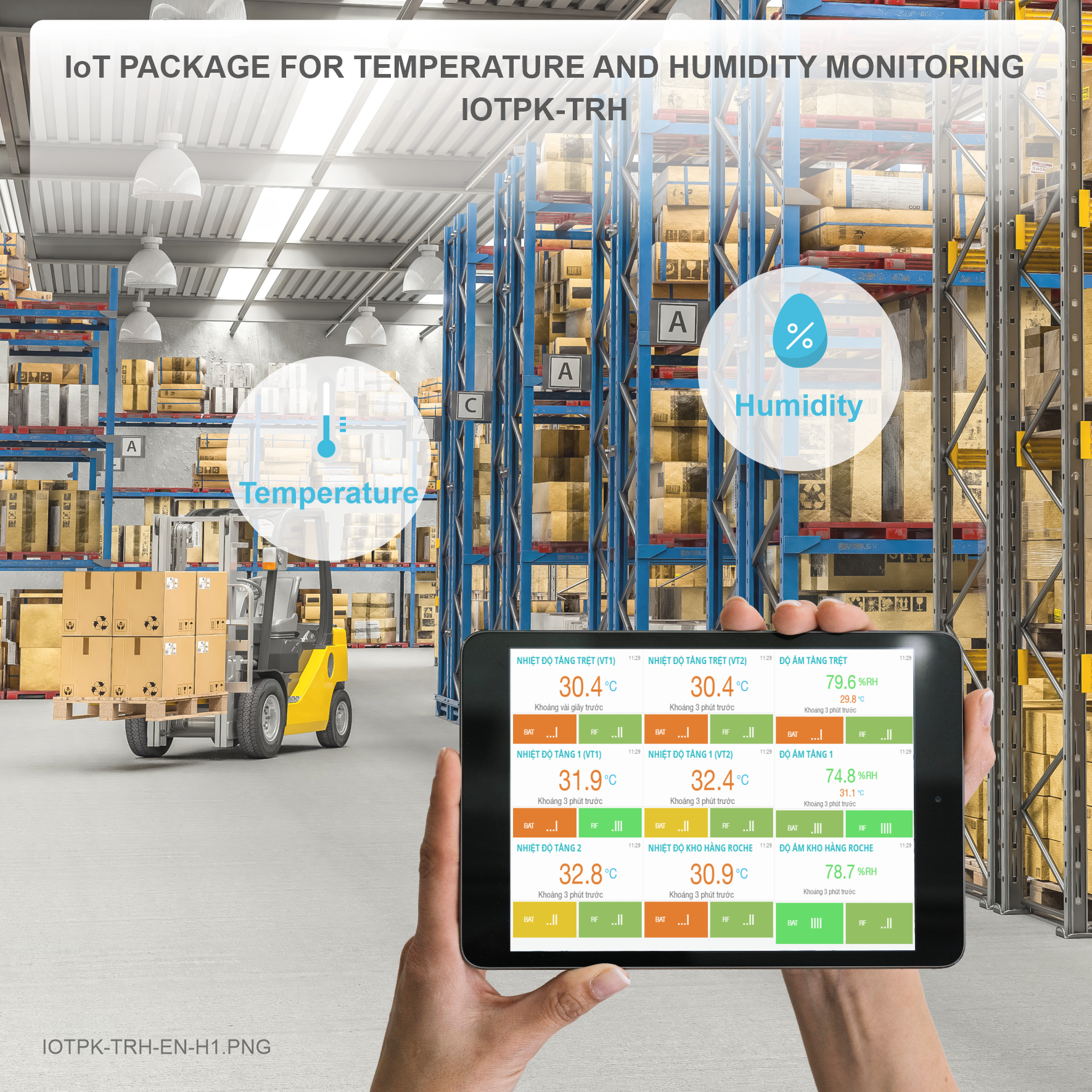 IoT PACKAGE FOR TEMPERATURE AND HUMIDITY