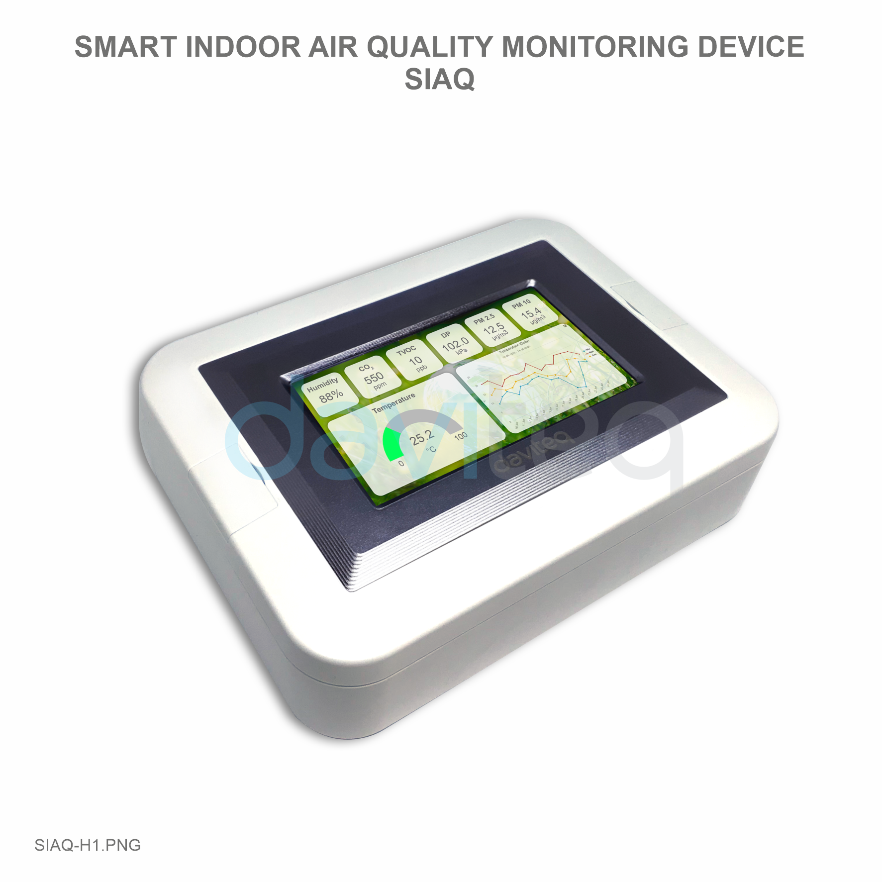 Smart Indoor Air Quality Monitoring Device