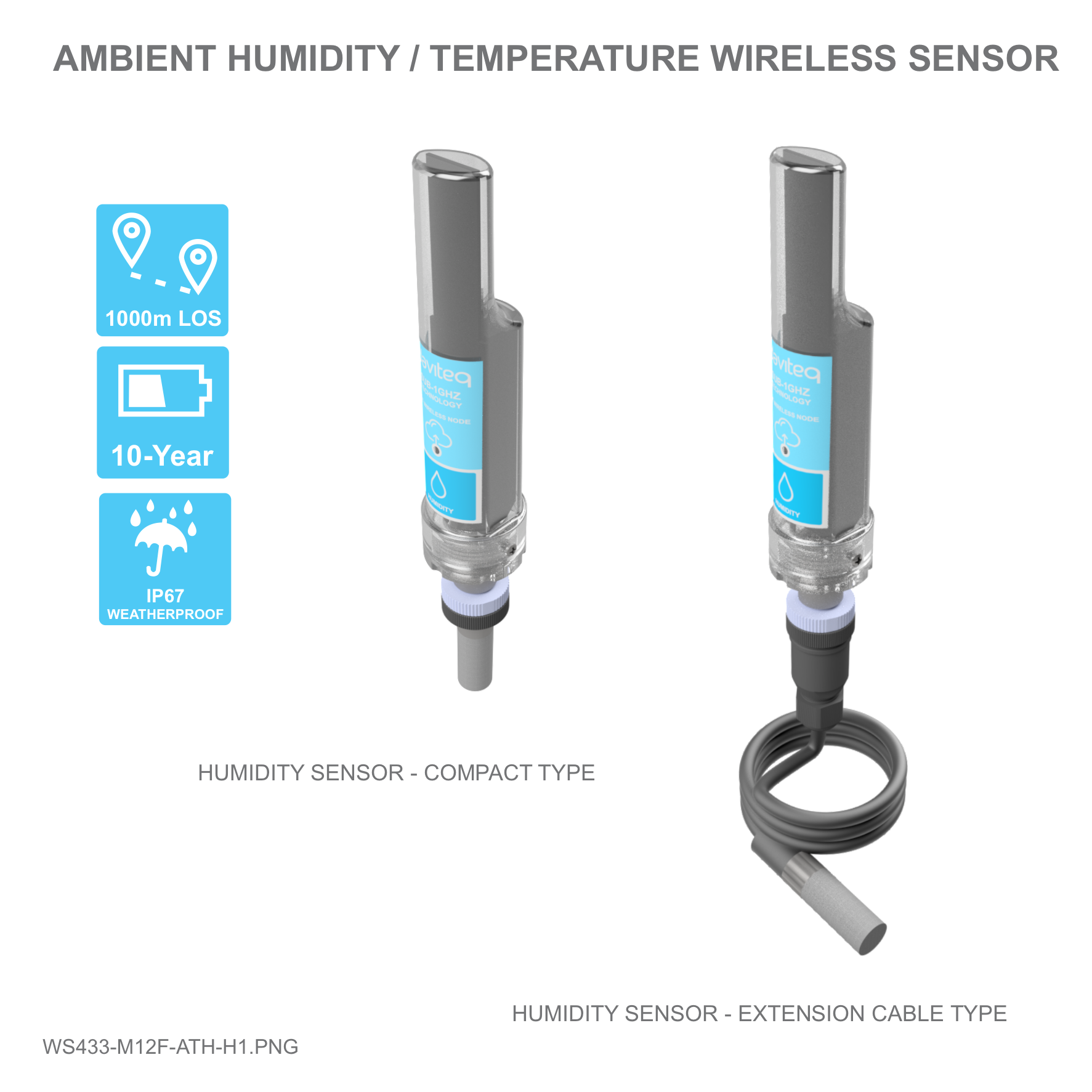 Wireless Ambient Humidity Sensor