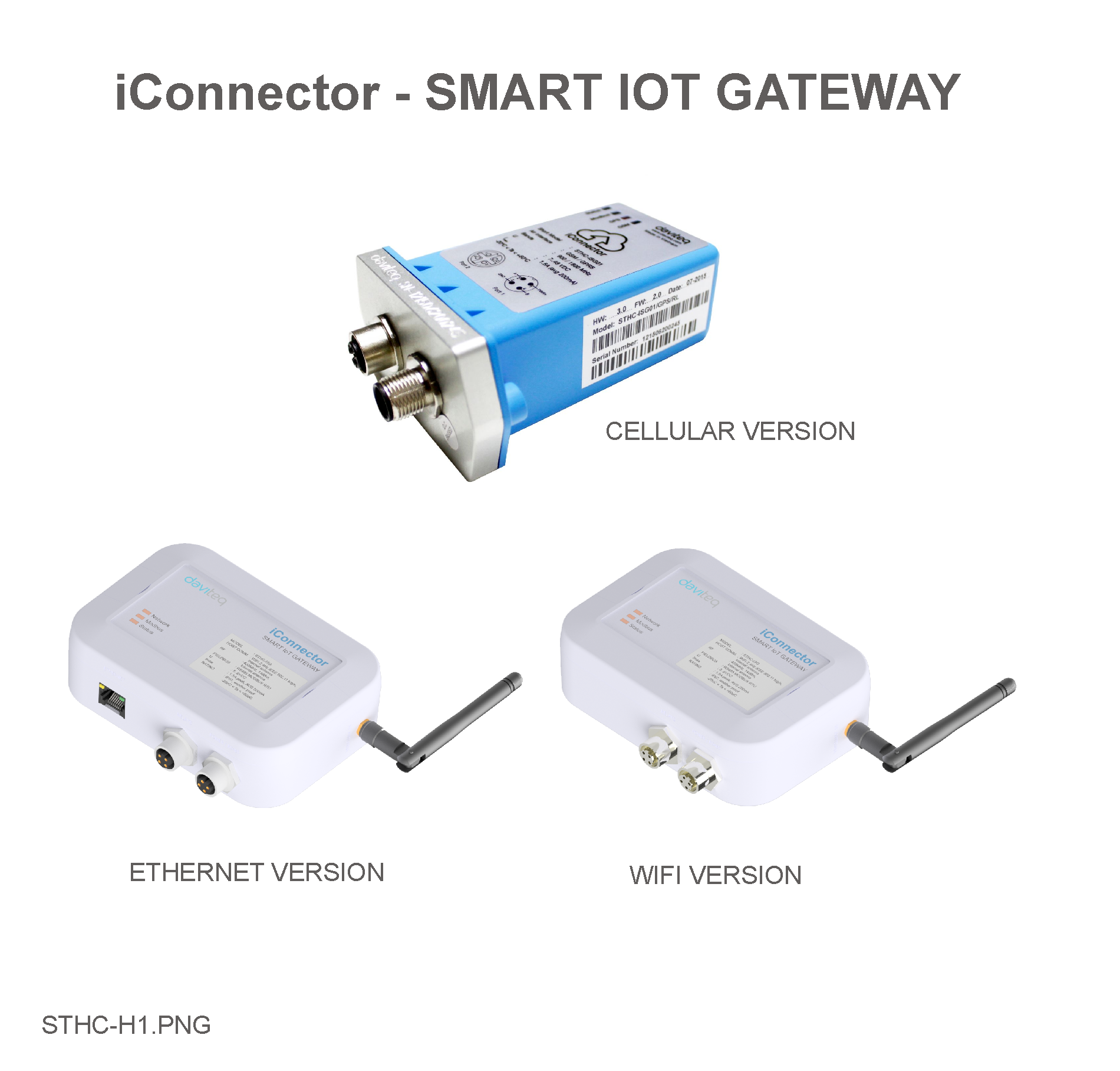 Smart IoT Gateway - iConnector