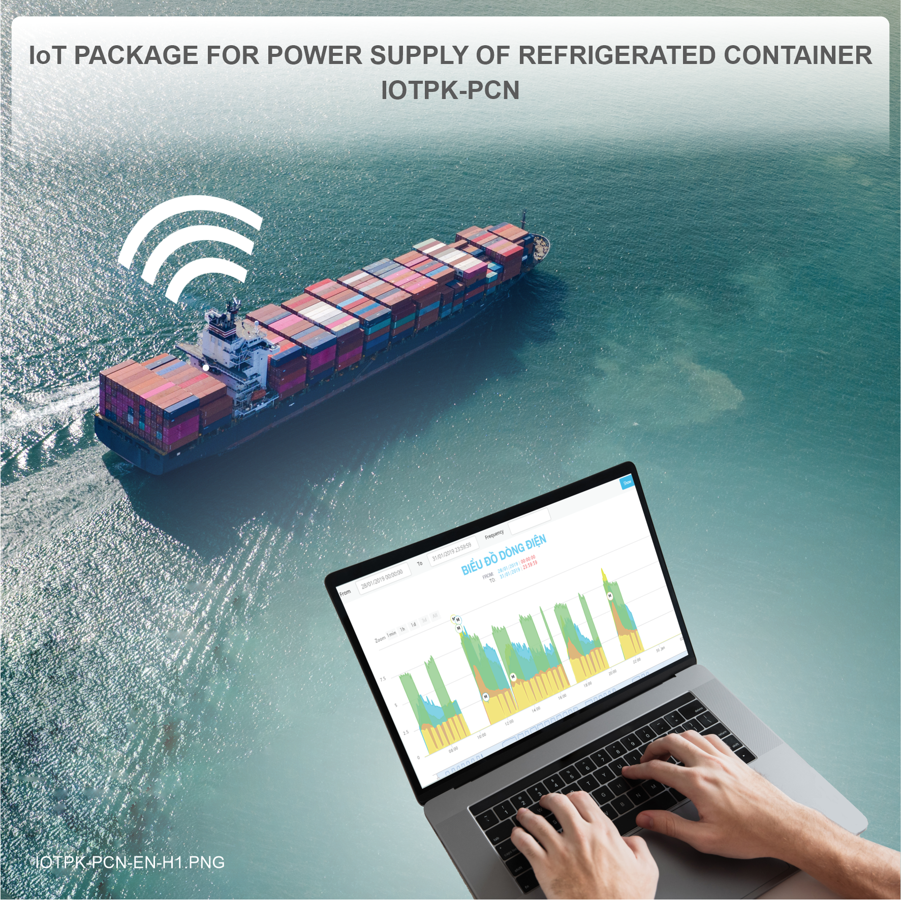 IoT SOLUTION PACKAGE FOR REFRIGERATED CONTAINER