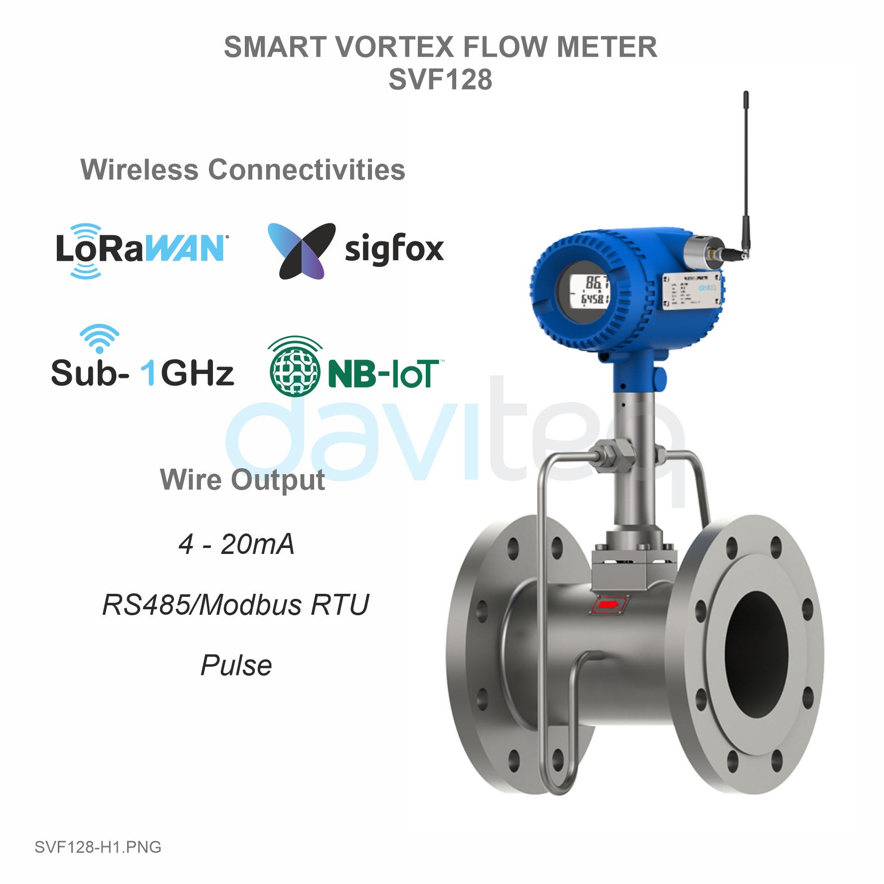 Đồng hồ đo lưu lượng Vortex thông minh