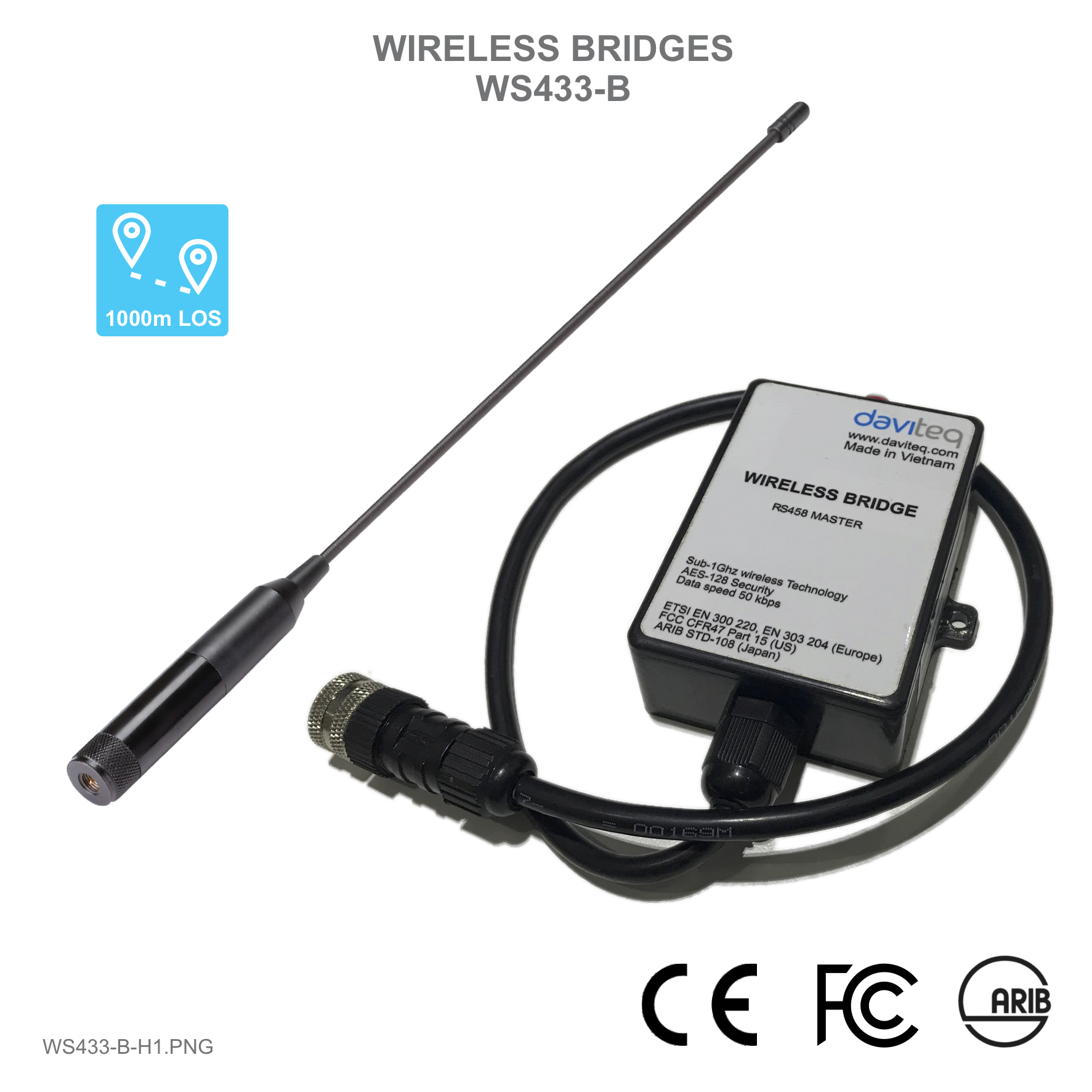 Wireless Bridges